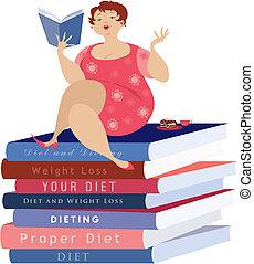 siiting, диета