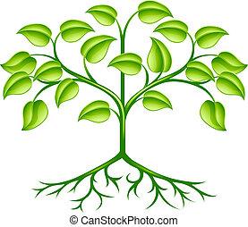 stylised, дерево, дизайн