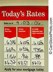 todays, rates