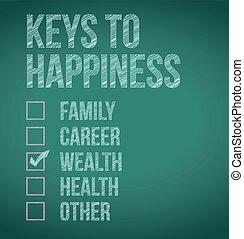 wealth., keys, дизайн, счастье, иллюстрация