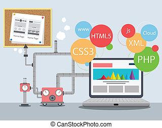 web, завод, дизайн